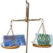 Euro auf Schlingerkurs: 1,4240 Dollar – Franken gibt drastisch nach