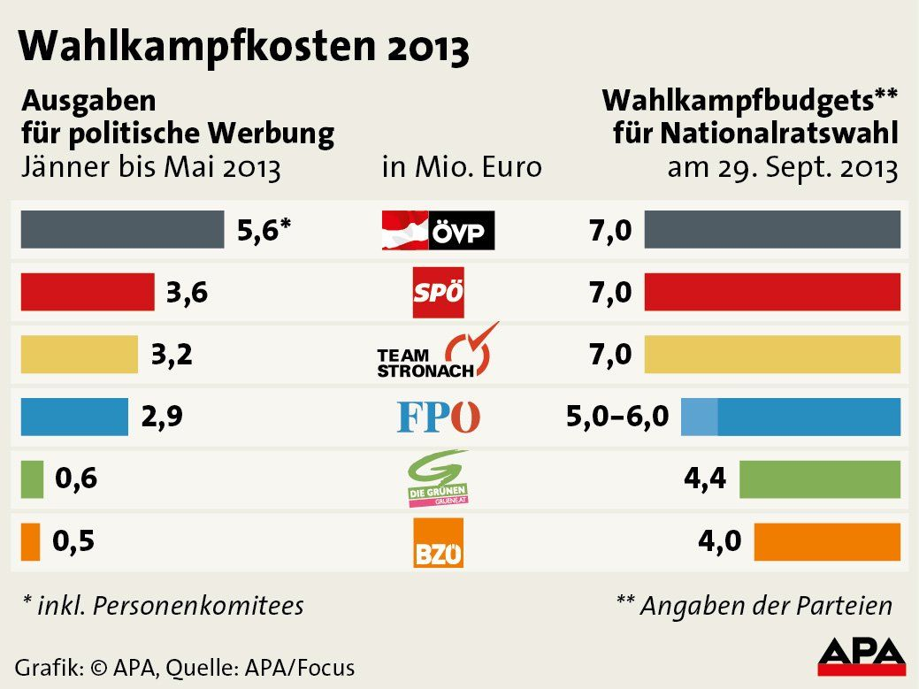 nationalratswahl