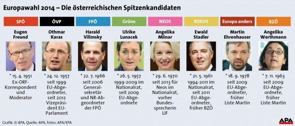 bundeskanzlerwahl deutschland 2019