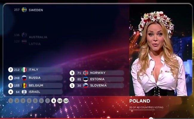 ESC 2015: Voting in Polen.