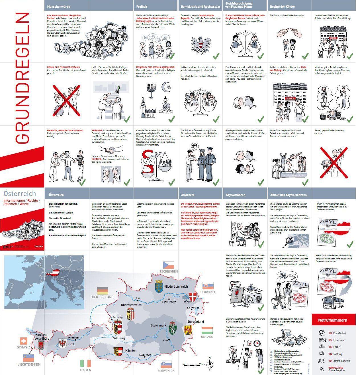 neue gesetze für flüchtlinge in österreich