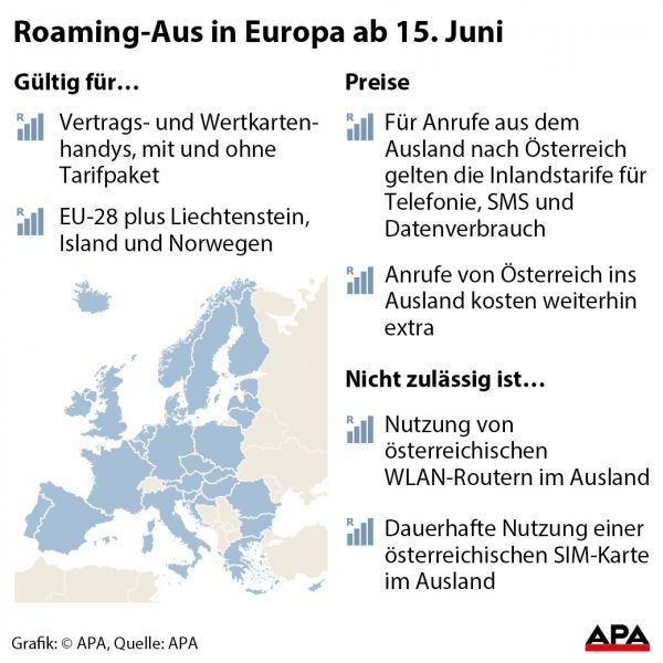 Roaming-Aus am 15. Juni