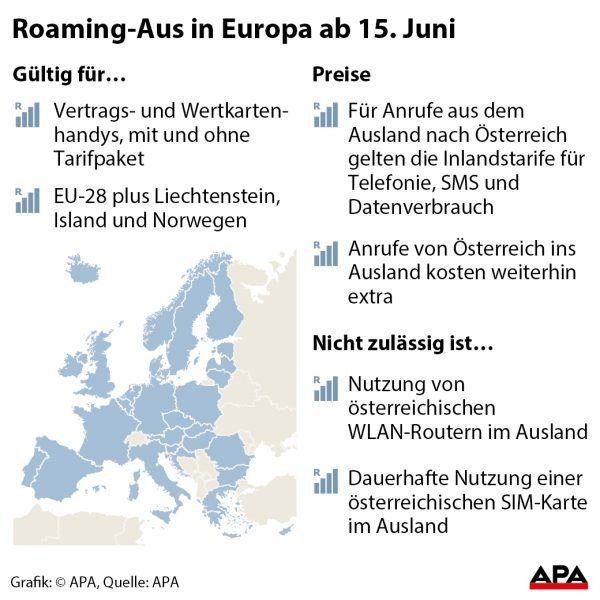 anrufen von deutschland nach österreich