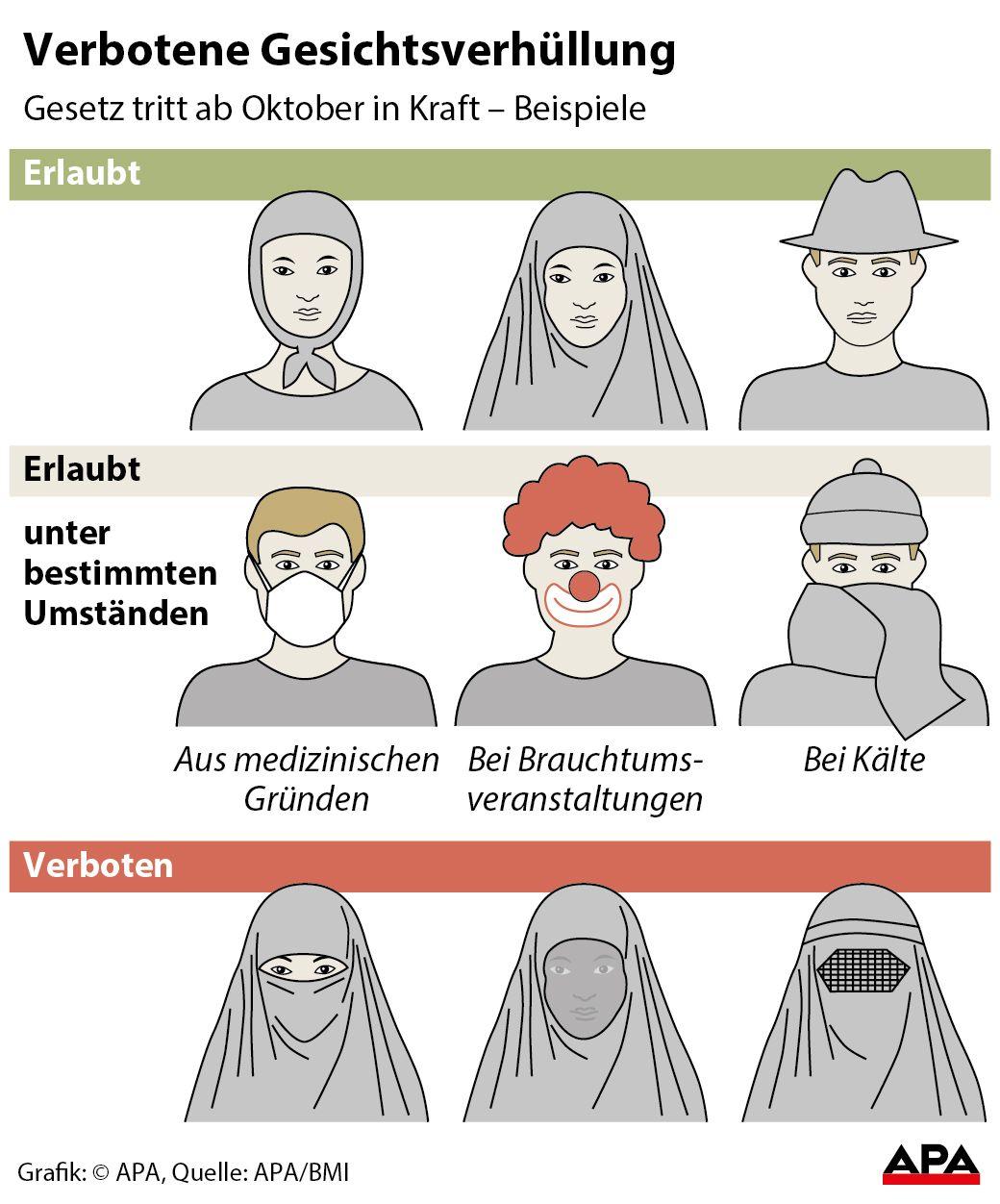 österreich Verhüllungsverbot