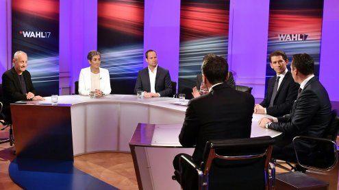 Heimvorteil: SPÖ, ÖVP, Pilz große Gewinner in den Heimat-Bezirken