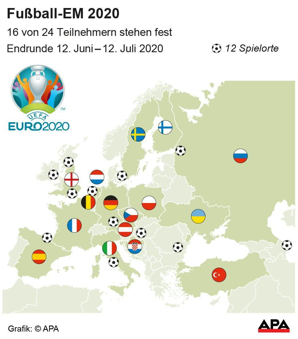 Em 2020 So Kommen Sie An Tickets Fussball Vienna At