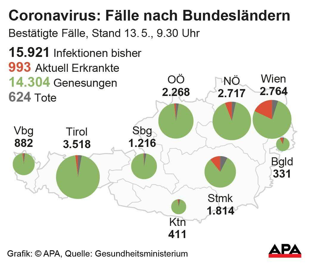 österreich Corona Zahlen